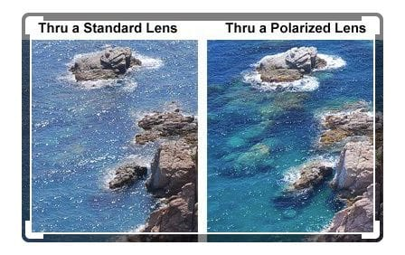 polarized sunglasses lenses help reducing glare image-3